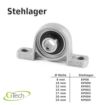 Stehlager KP000