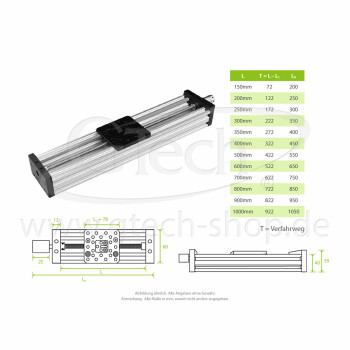 Linearsystem Openbuilds Linearführung Linearachse 150mm