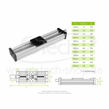 Linearsystem Openbuilds Linearführung Linearachse 600mm